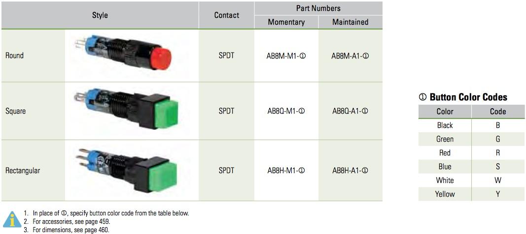 pulsador IDEC serie al8 iluminado