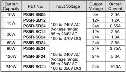 PS5R-S