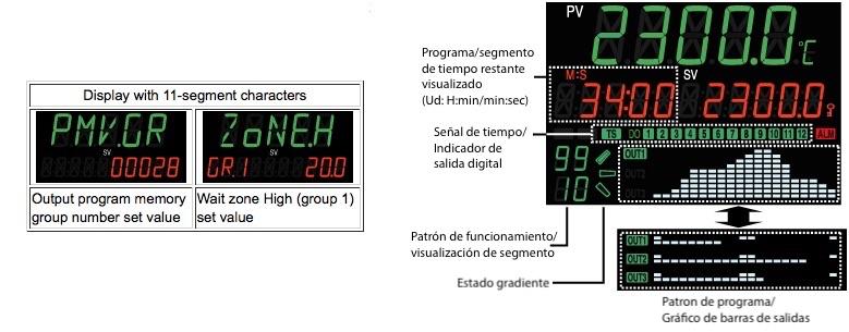 FB900 Controlador PID RKC intensidad