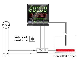 HA Controlador PID RKC fluctuacion