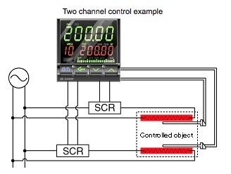 HA900 HA400 Controlador PID RKC doble