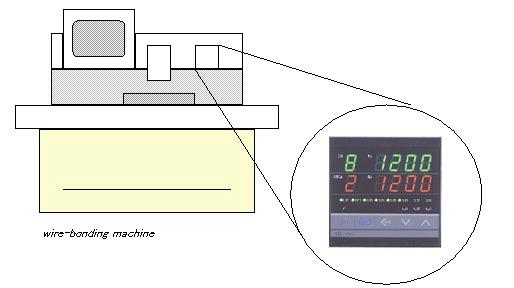 MA901 Controlador Multilazo RKC