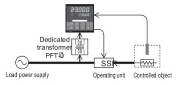 REX-F9000 Controlador PID RKC doble