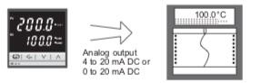 SA100L Controlador Limite temperatura RKC