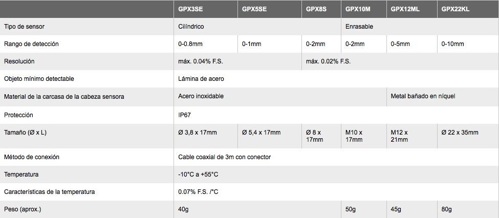 GP-X Proximidad analogico PANASONIC cabezas sensoras