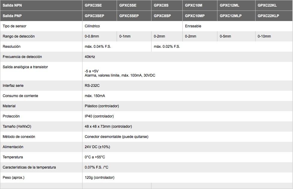 GP-X Proximidad analogico PANASONIC especificaciones