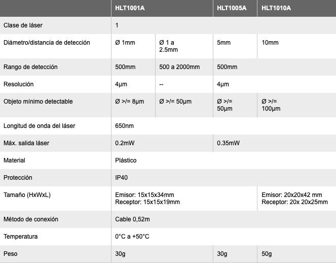 HL-T1 Laser Barrera PANASONIC especificaciones