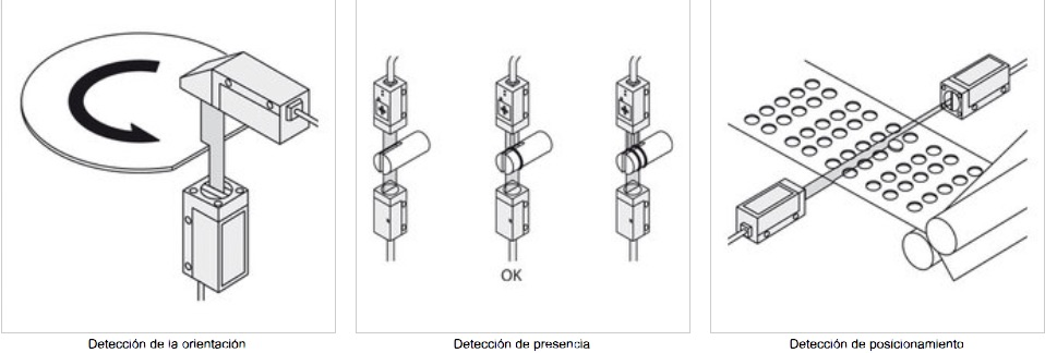 LA Laser barrera salida analogica PANASONIC aplicaciones