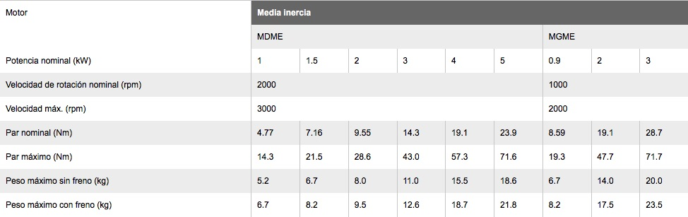 MINAS 5 PANASONIC MEDIA INERCIA