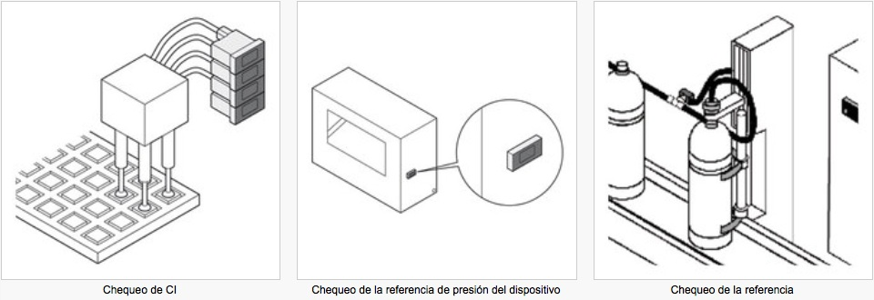 aplicaciones sensor presion dp100