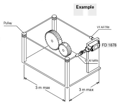 ejemplo seguridad con cable y reset pizzato