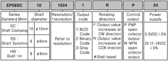 especificaciones ep58