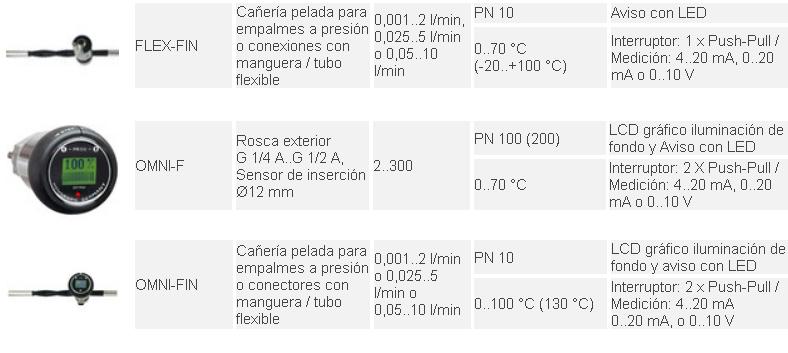 calorimetria 2