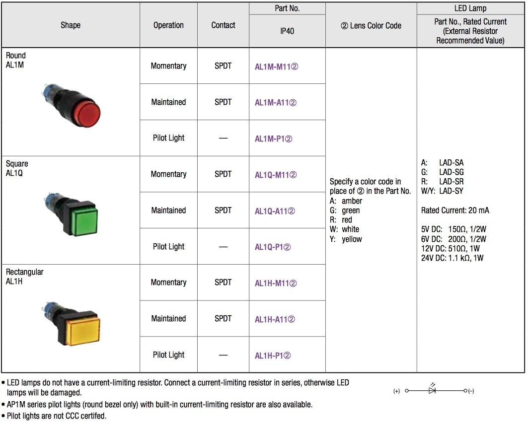 10mm A1 Pilotos Iluminados IDEC