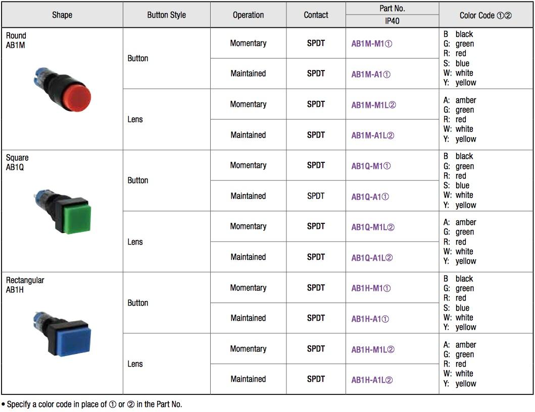 10mm A1 Pulsadores IDEC