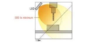 LF1D LF2D Iluminacion LED IDEC brillo