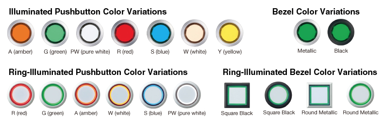 colores LBW