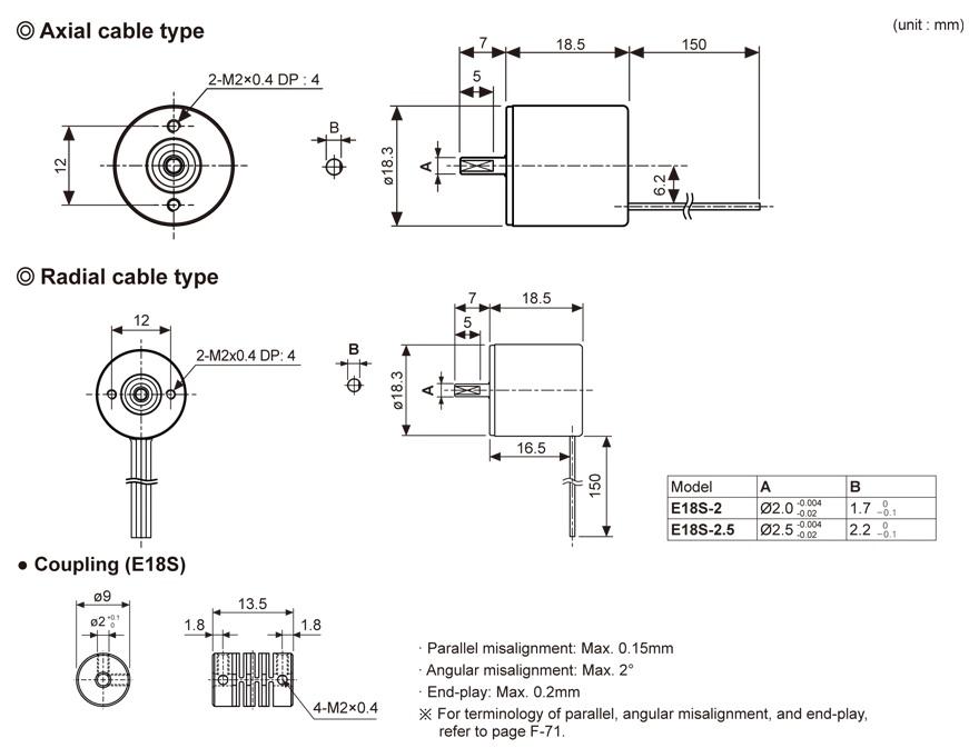 diagrama e18