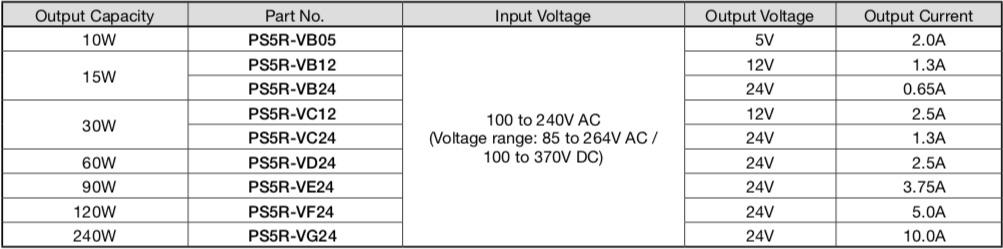 PS5R-V