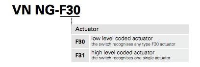 codigo ng actuador pizzato