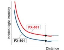 FX551 ESTABLE