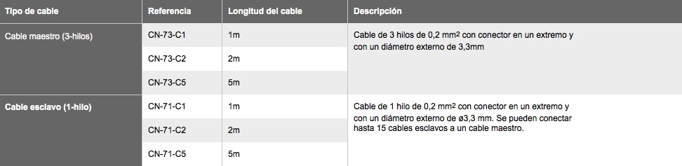 FXX CABLE