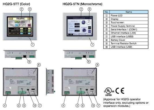 HG2G-5T SALIDAS IDEC