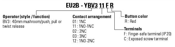 IDEC EU2B-YBV3 SETA EMERGENCIA TABLA