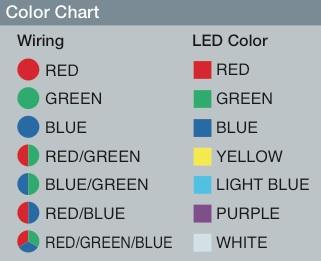 ne-m1-cl7 colores