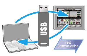 HG2G-5F USB