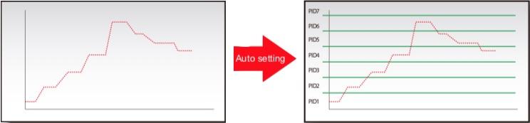 PZ Controlador Rampa RKC configuracion 11
