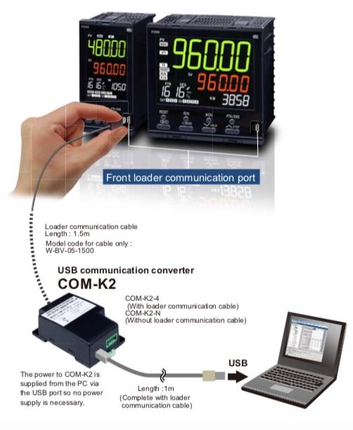 PZ Controlador Rampa RKC
