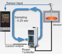 RB Controlador Temperatura RKC MUESTREO