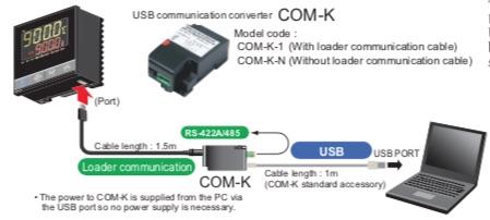 RB Controlador Temperatura RKC USB