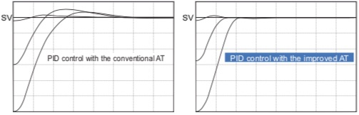 RB Controlador Temperatura RKC Valores optimos PID