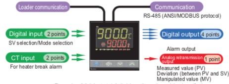 RB entradas y salidas digitales