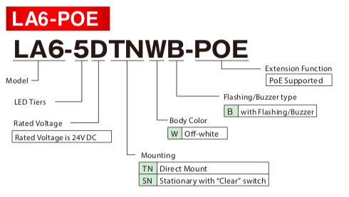 LA6-POE Baliza NetWork PATLITE